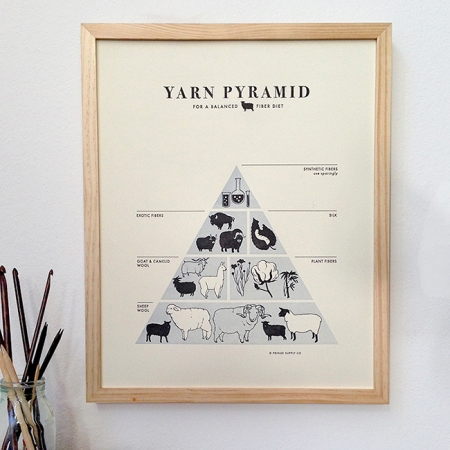 Fringe Supply Co's Yarn Pyramid print