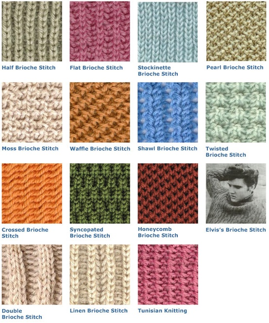 different type of knit fabric with details pdf